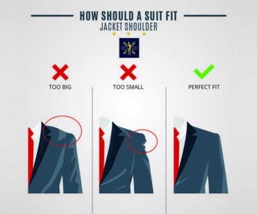 how should a suit fit jacket shoulder 2 370x309